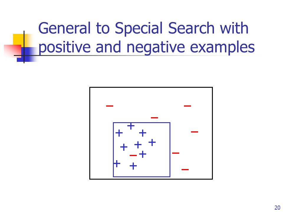 19 General to Special Search with positive and negative examples