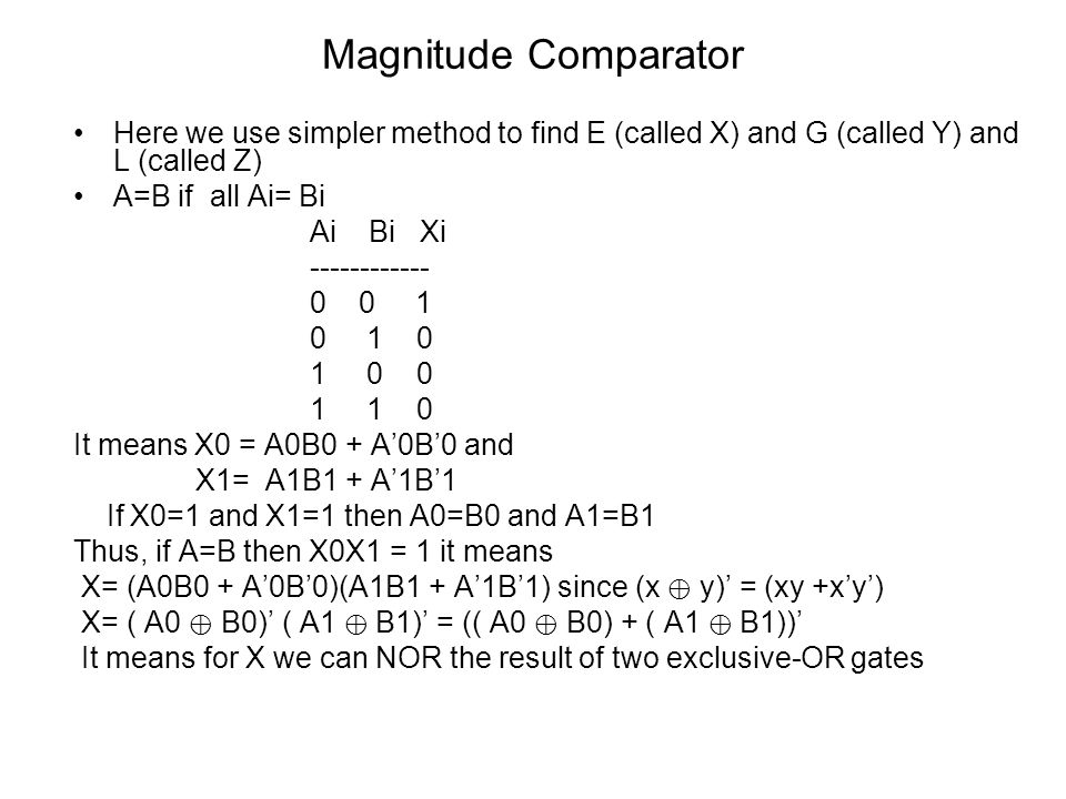 Magnitude Comparator Here we use simpler method to find E (called X) and G (called Y) and L (called Z) A=B if all Ai= Bi Ai Bi Xi ------------ 0 0 1 0