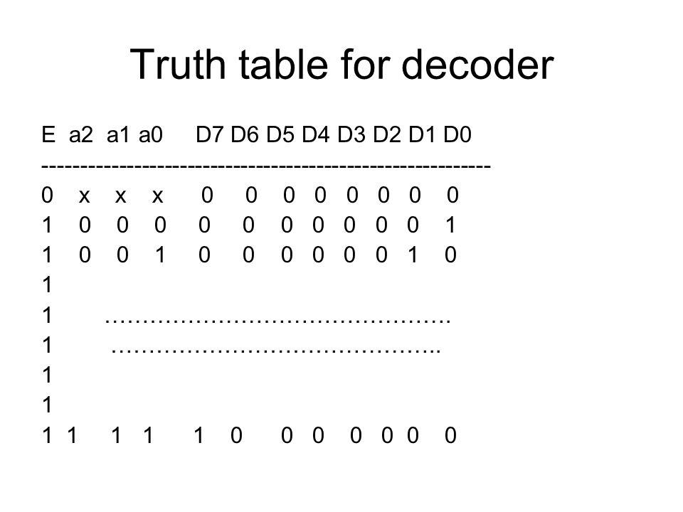Truth table for decoder E a2 a1 a0 D7 D6 D5 D4 D3 D2 D1 D0 ----------------------------------------------------------- 0 x x x 0 0 0 0 0 0 0 0 1 0 0 0