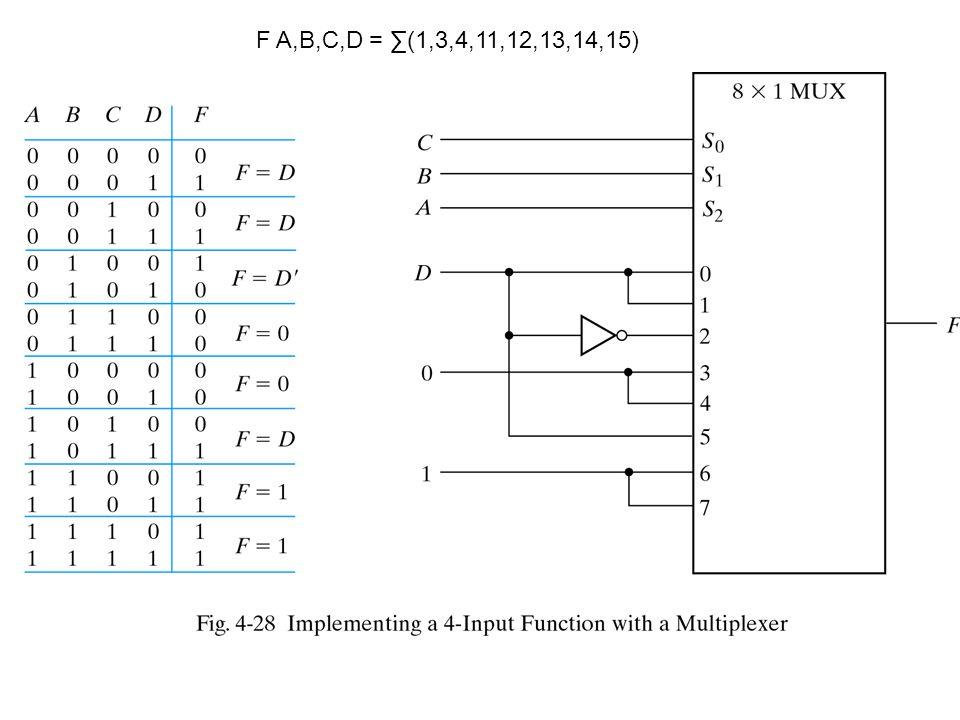 F A,B,C,D = ∑(1,3,4,11,12,13,14,15)