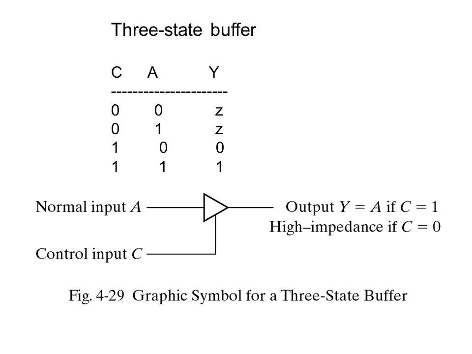 Three-state buffer C A Y ---------------------- 0 0 z 0 1 z 1 0 0 1 1 1