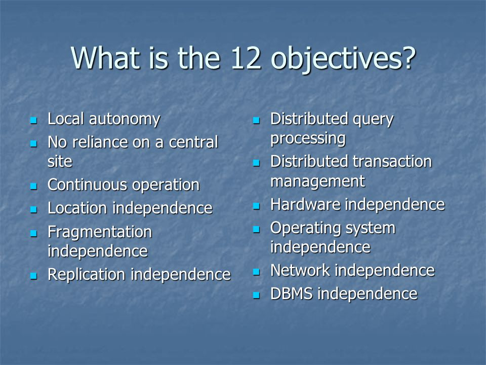 What is the 12 objectives.