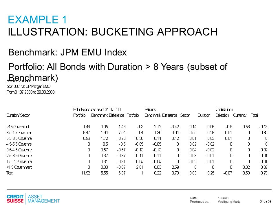 Slide 39 10/4/03 Wolfgang Marty Date: Produced by: EXAMPLE 1 ILLUSTRATION: BUCKETING APPROACH Benchmark: JPM EMU Index Portfolio: All Bonds with Durat