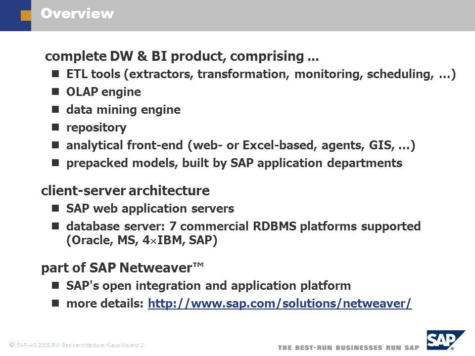  SAP-AG 2005,BW Basicarchitecture, Klaus Majenz 3 Overview