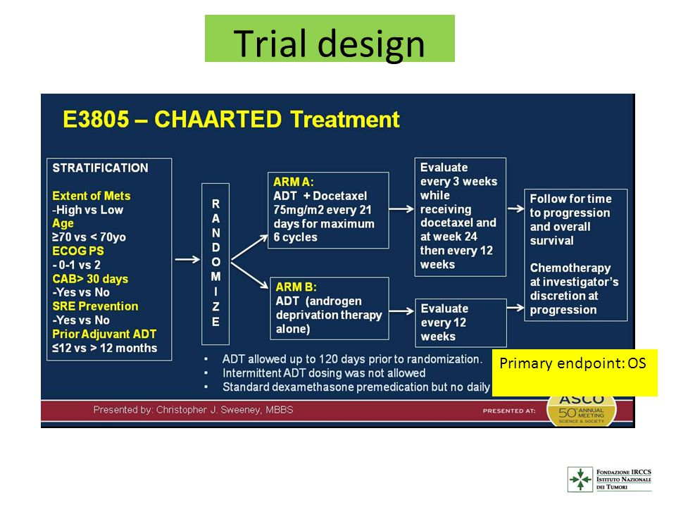 Trial design Primary endpoint: OS