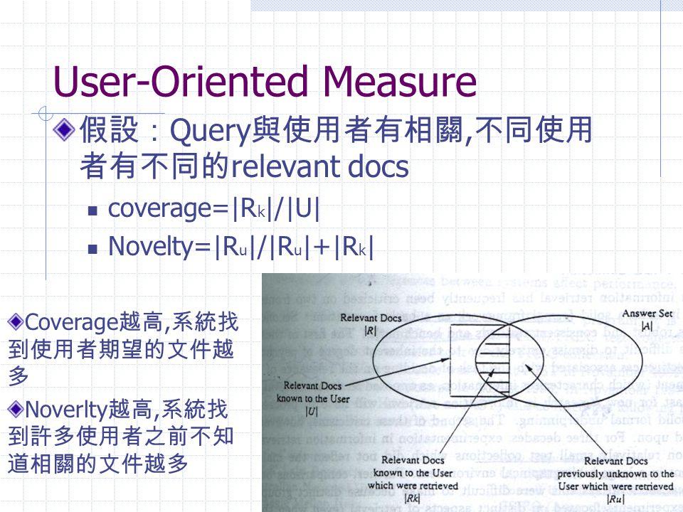 User-Oriented Measure 假設: Query 與使用者有相關, 不同使用 者有不同的 relevant docs coverage=|R k |/|U| Novelty=|R u |/|R u |+|R k | Coverage 越高, 系統找 到使用者期望的文件越 多 Nover