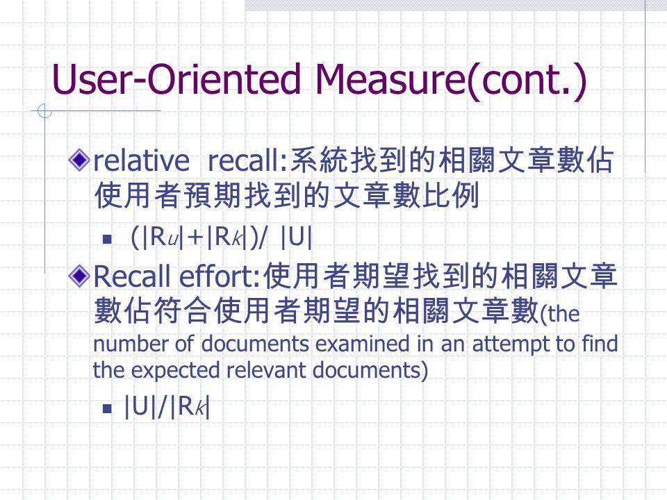 User-Oriented Measure(cont.) relative recall: 系統找到的相關文章數佔 使用者預期找到的文章數比例 (|R u |+|R k |)/ |U| Recall effort: 使用者期望找到的相關文章 數佔符合使用者期望的相關文章數 (the number o