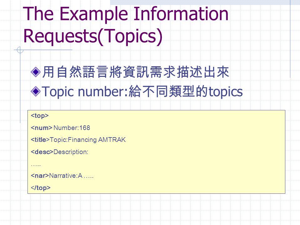The Example Information Requests(Topics) 用自然語言將資訊需求描述出來 Topic number: 給不同類型的 topics Number:168 Topic:Financing AMTRAK Description: ….. Narrative:A …..
