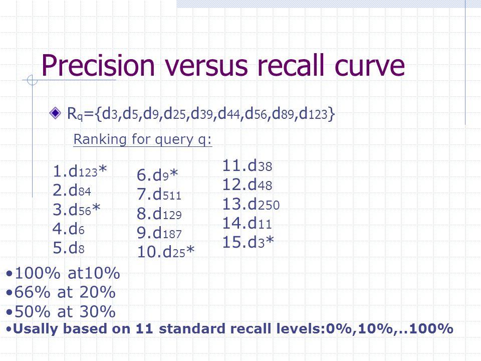 Precision versus recall curve R q ={d 3,d 5,d 9,d 25,d 39,d 44,d 56,d 89,d 123 } Ranking for query q: 1.d 123 * 2.d 84 3.d 56 * 4.d 6 5.d 8 6.d 9 * 7.d 511 8.d 129 9.d 187 10.d 25 * 11.d 38 12.d 48 13.d 250 14.d 11 15.d 3 * 100% at10% 66% at 20% 50% at 30% Usally based on 11 standard recall levels:0%,10%,..100%