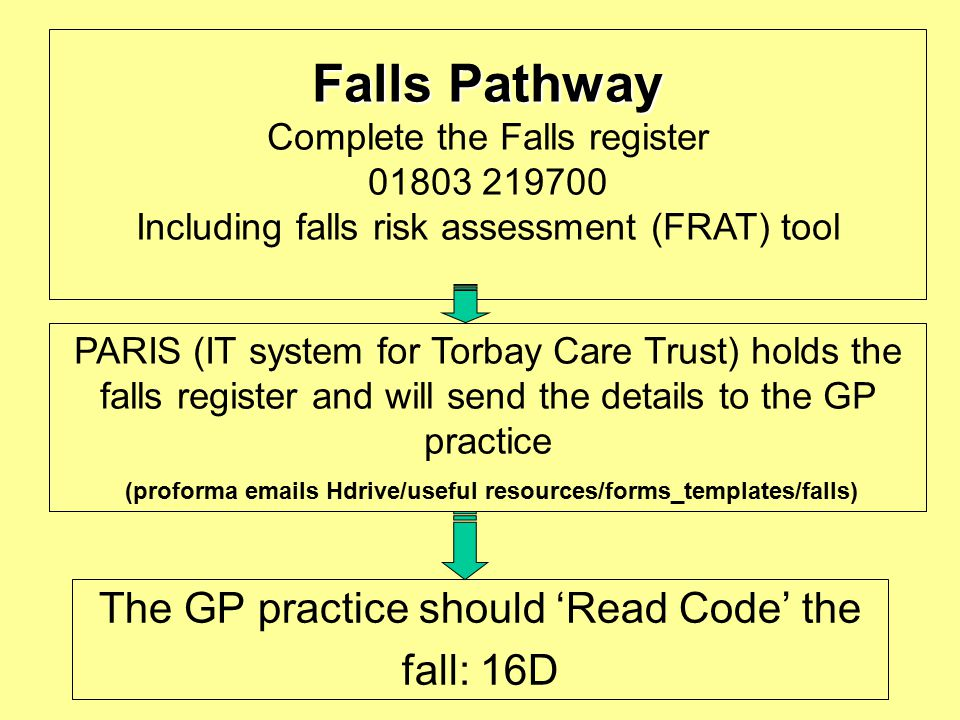The GP practice should 'Read Code' the fall: 16D PARIS (IT system for Torbay Care Trust) holds the falls register and will send the details to the GP practice (proforma  s Hdrive/useful resources/forms_templates/falls) Falls Pathway Complete the Falls register Including falls risk assessment (FRAT) tool