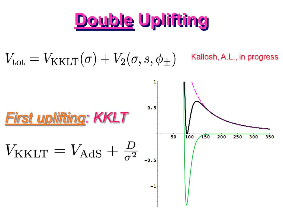Double Uplifting First uplifting: KKLT Kallosh, A.L., in progress