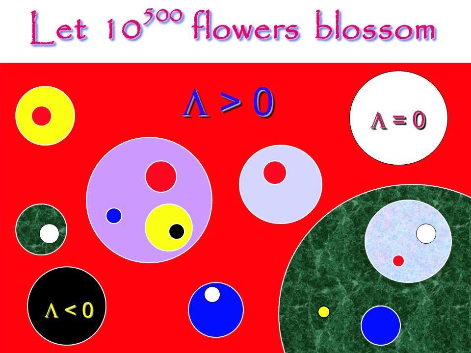 Let 10 500 flowers blossom Let 10 500 flowers blossom  < 0  = 0  > 0