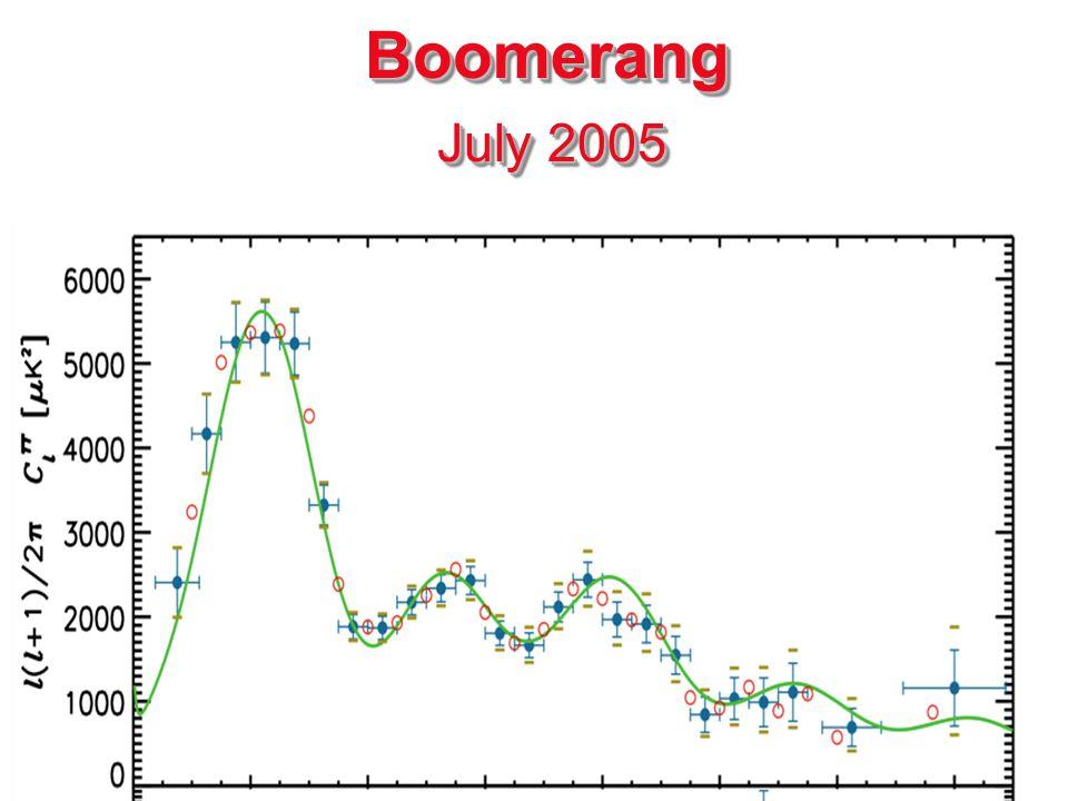 Boomerang July 2005 Boomerang July 2005