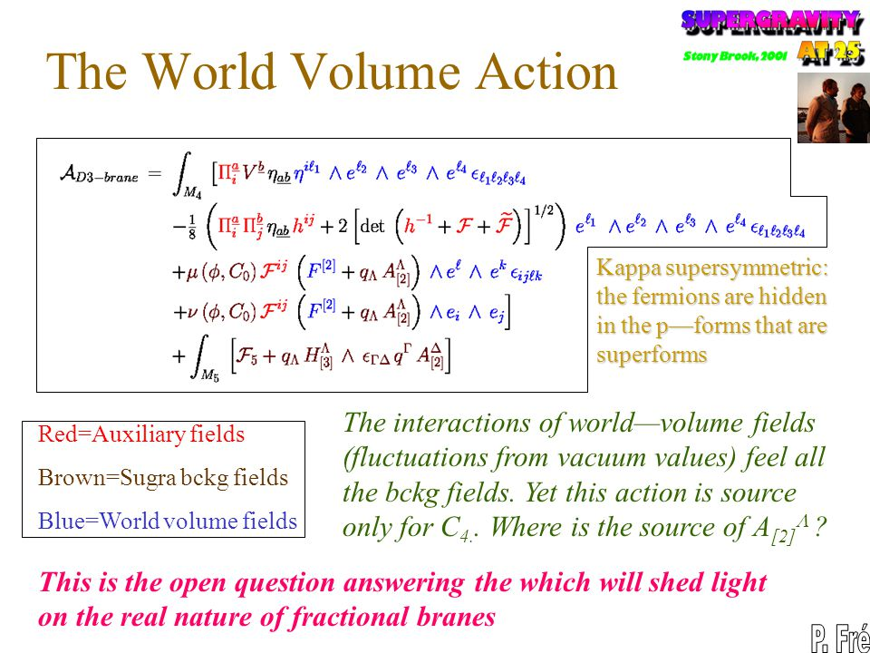The World Volume Action Red=Auxiliary fields Brown=Sugra bckg fields Blue=World volume fields The interactions of world—volume fields (fluctuations fr