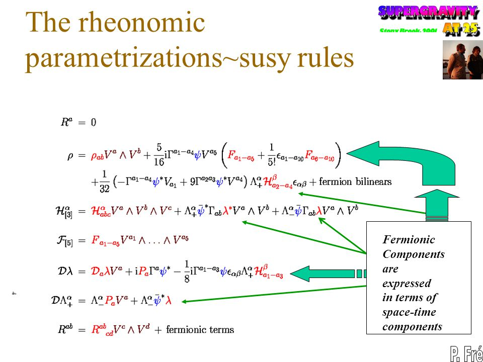 The rheonomic parametrizations~susy rules Fermionic Components are expressed in terms of space-time components