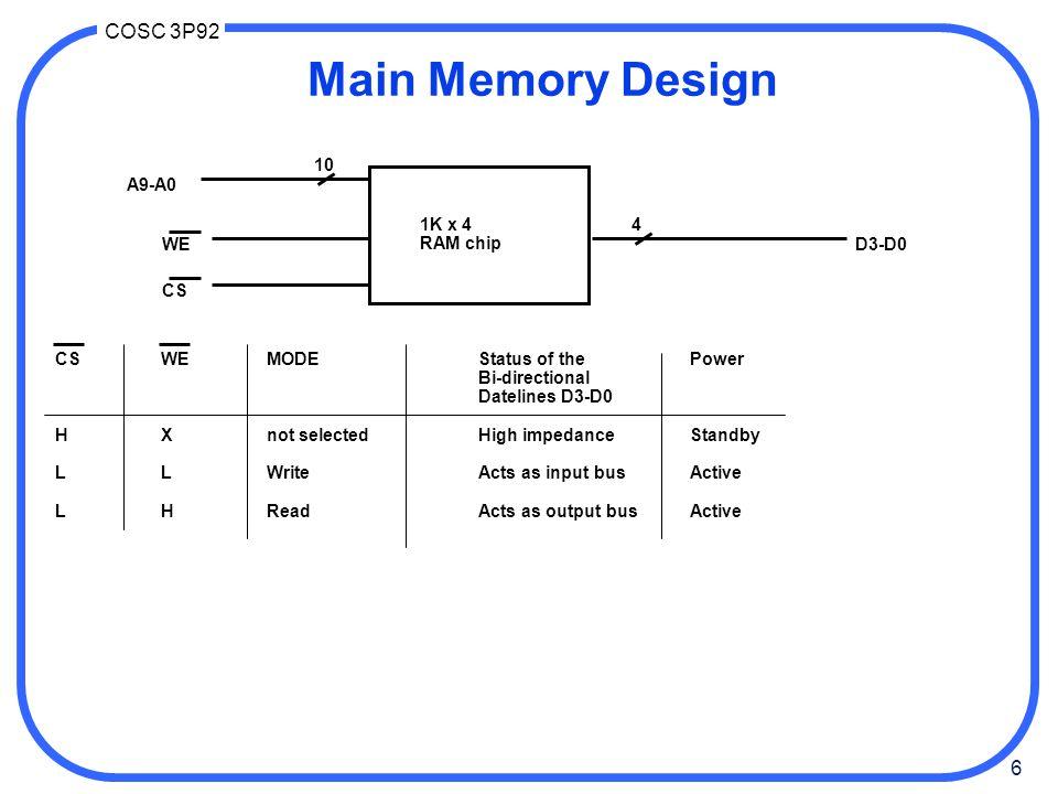 6 COSC 3P92 Main Memory Design 1K x 4 RAM chip 10 4 A9-A0 WE CS D3-D0 CSWEMODEStatus of thePower Bi-directional Datelines D3-D0 HXnot selectedHigh imp