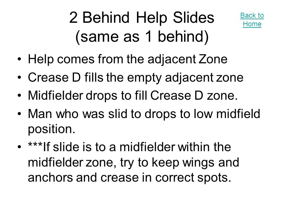 2 Behind Help Slides (same as 1 behind) Help comes from the adjacent Zone Crease D fills the empty adjacent zone Midfielder drops to fill Crease D zone.