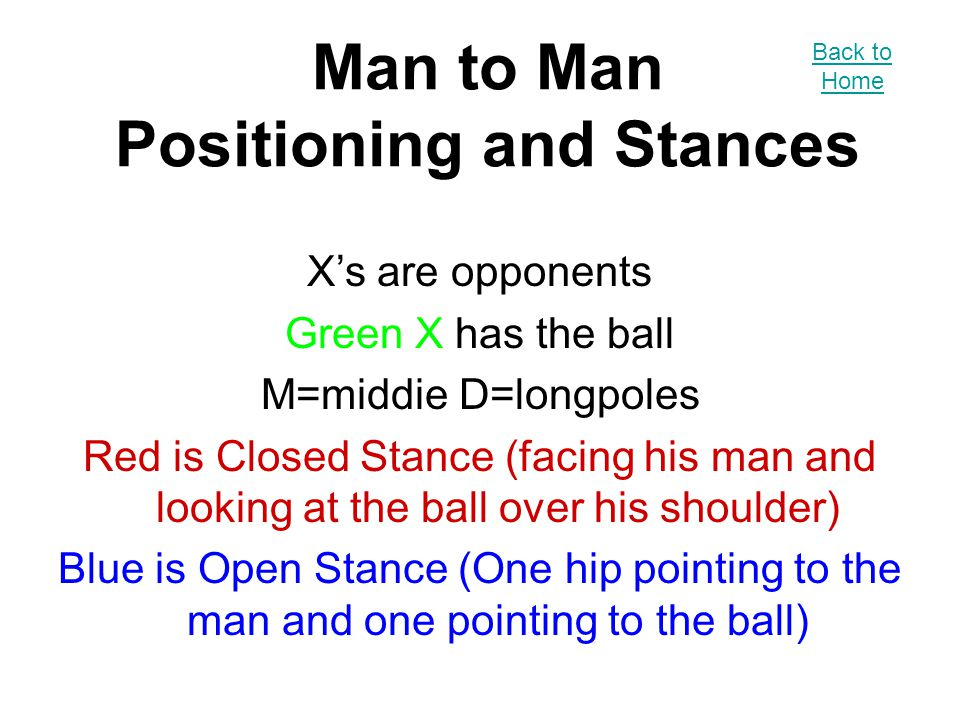 Man to Man Positioning and Stances X's are opponents Green X has the ball M=middie D=longpoles Red is Closed Stance (facing his man and looking at the ball over his shoulder) Blue is Open Stance (One hip pointing to the man and one pointing to the ball) Back to Home