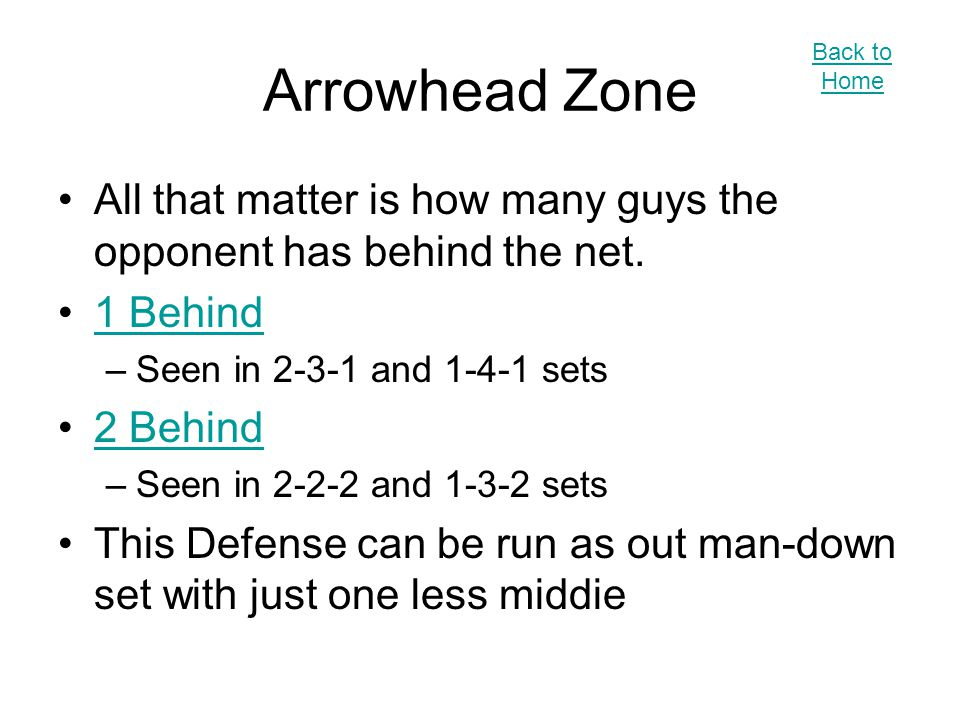 Arrowhead Zone Against a 1-3-2 X X X XX X M2 M3 M1 D3 D1 Back to Home
