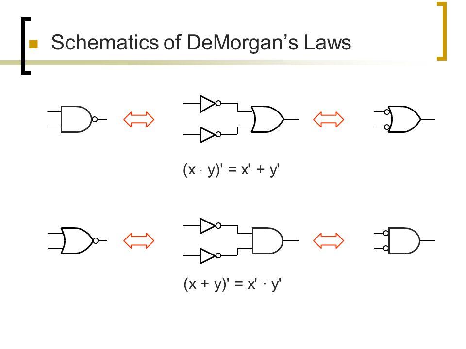 Schematics of DeMorgan's Laws (x ∙ y)' = x' + y' (x + y)' = x' ∙ y'
