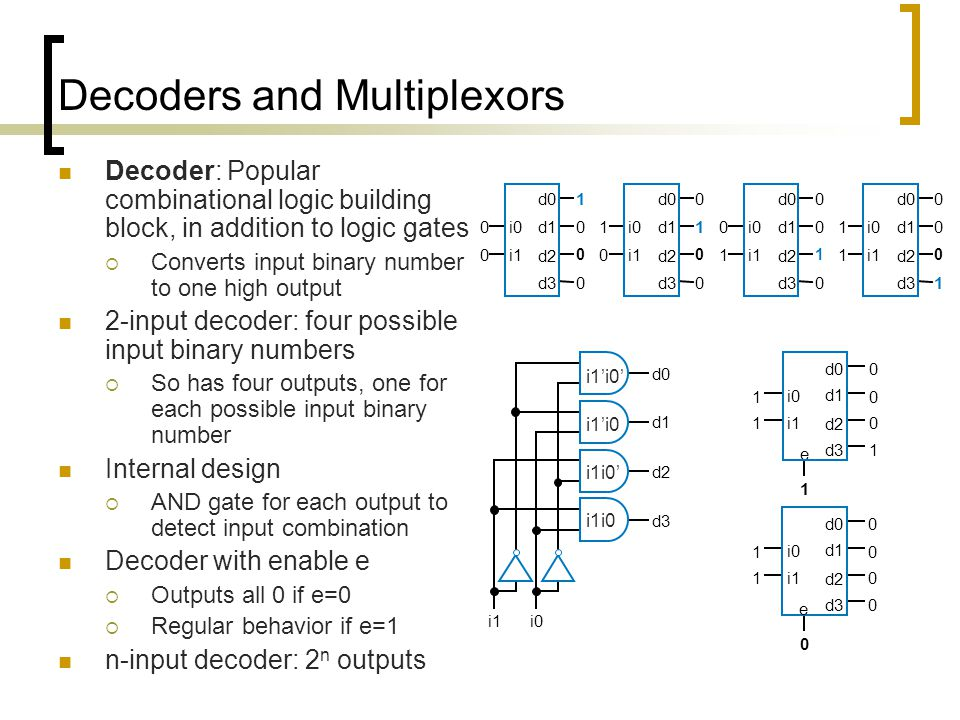 Decoders and Multiplexors Decoder: Popular combinational logic building block, in addition to logic gates  Converts input binary number to one high o