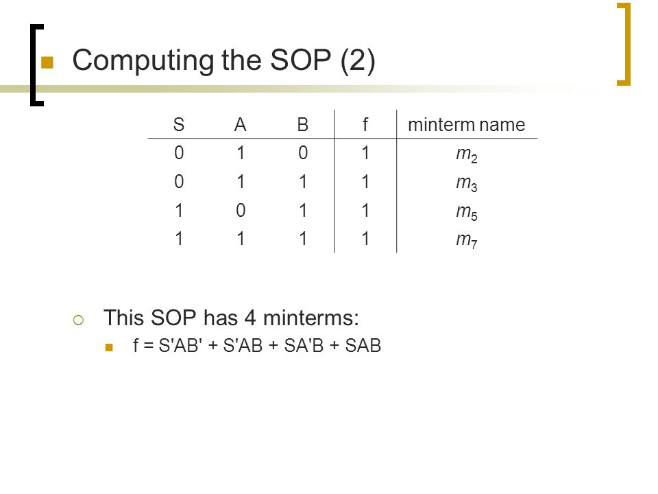 Computing the SOP (2)  This SOP has 4 minterms: f = S'AB' + S'AB + SA'B + SAB SABfminterm name 0101m2m2 0111m3m3 1011m5m5 1111m7m7