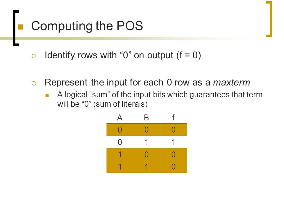 """Computing the POS  Identify rows with """"0"""" on output (f = 0)  Represent the input for each 0 row as a maxterm A logical """"sum"""" of the input bits which"""