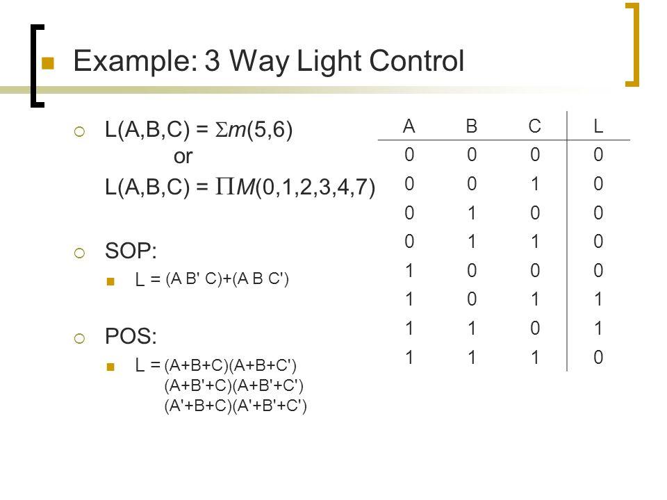 Example: 3 Way Light Control  L(A,B,C) =  m(5,6) or L(A,B,C) =  M(0,1,2,3,4,7)  SOP: L =  POS: L = ABCL 0000 0010 0100 0110 1000 1011 1101 1110 (