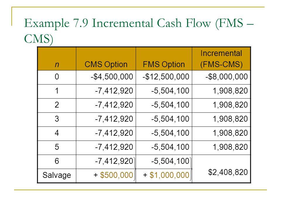 Example 7.9 Incremental Cash Flow (FMS – CMS) nCMS OptionFMS Option Incremental (FMS-CMS) 0-$4,500,000-$12,500,000-$8,000,000 1-7,412,920-5,504,1001,9