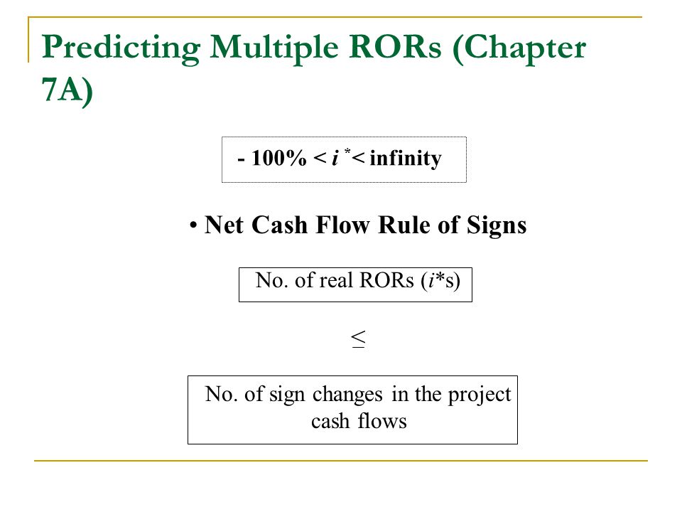 Predicting Multiple RORs (Chapter 7A) - 100% < i * < infinity Net Cash Flow Rule of Signs No. of real RORs (i*s) < No. of sign changes in the project