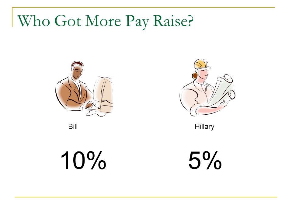 Who Got More Pay Raise? BillHillary 10%5%