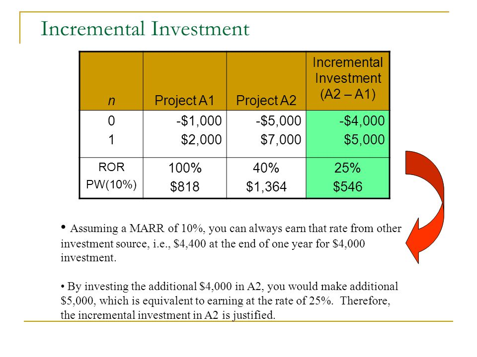 Incremental Investment Assuming a MARR of 10%, you can always earn that rate from other investment source, i.e., $4,400 at the end of one year for $4,