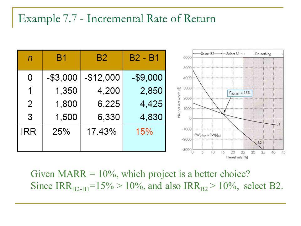 Example 7.7 - Incremental Rate of Return nB1B2B2 - B1 01230123 -$3,000 1,350 1,800 1,500 -$12,000 4,200 6,225 6,330 -$9,000 2,850 4,425 4,830 IRR25%17