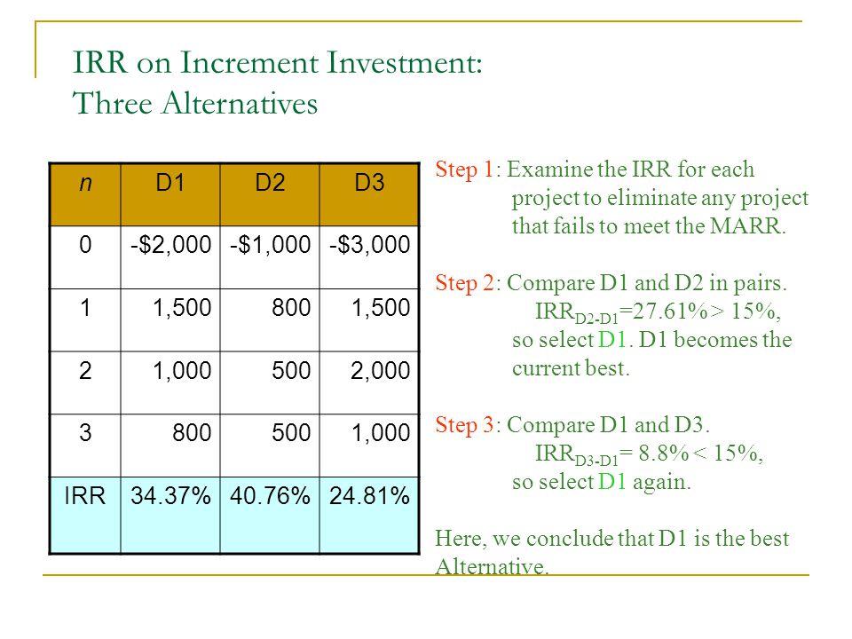 IRR on Increment Investment: Three Alternatives nD1D2D3 0-$2,000-$1,000-$3,000 11,5008001,500 21,0005002,000 38005001,000 IRR34.37%40.76%24.81% Step 1