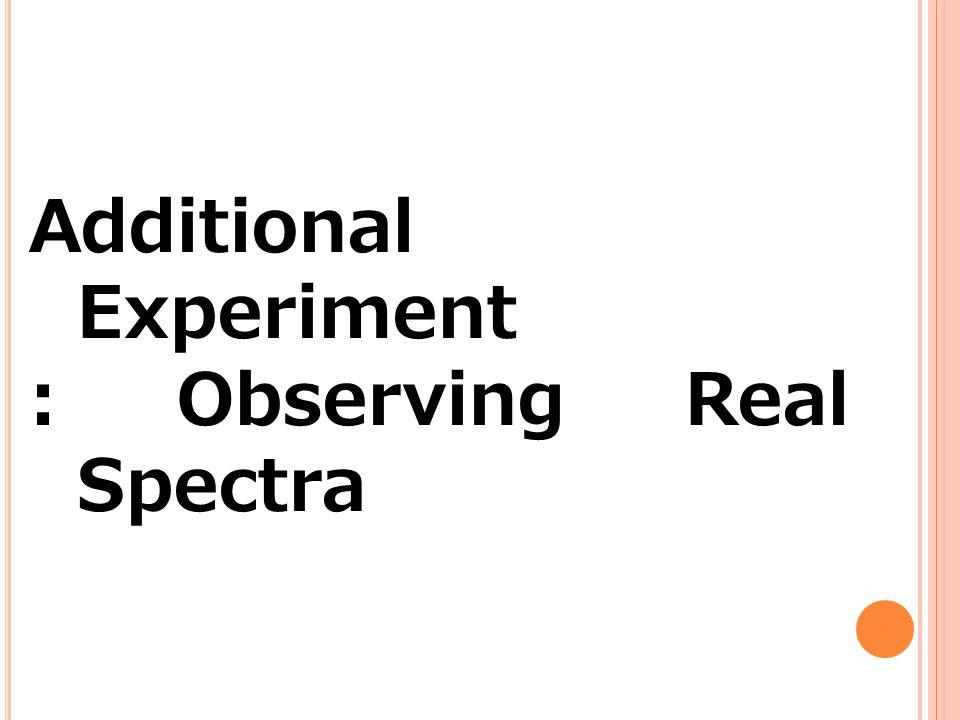 Lamp holder Diffraction grating (eyepiece) Ruler
