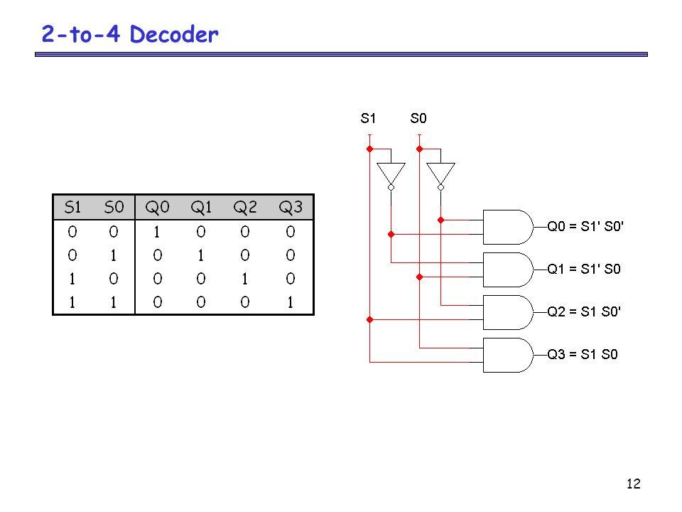 12 2-to-4 Decoder