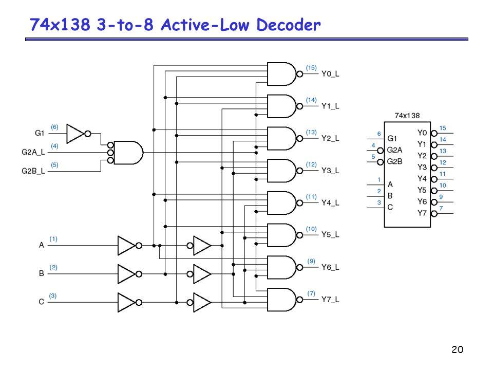 20 74x138 3-to-8 Active-Low Decoder