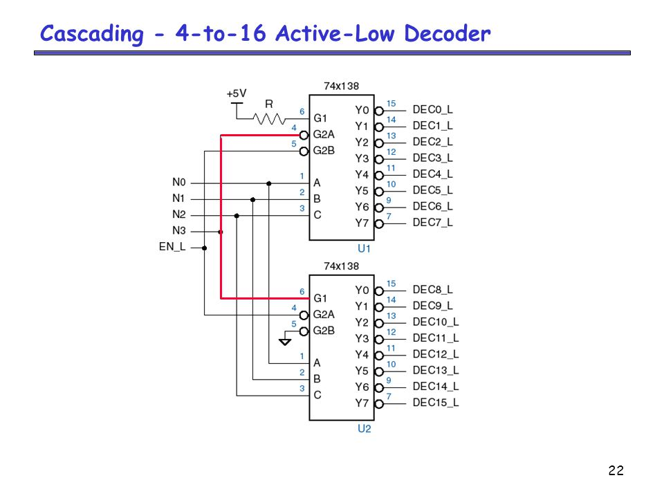 22 Cascading - 4-to-16 Active-Low Decoder