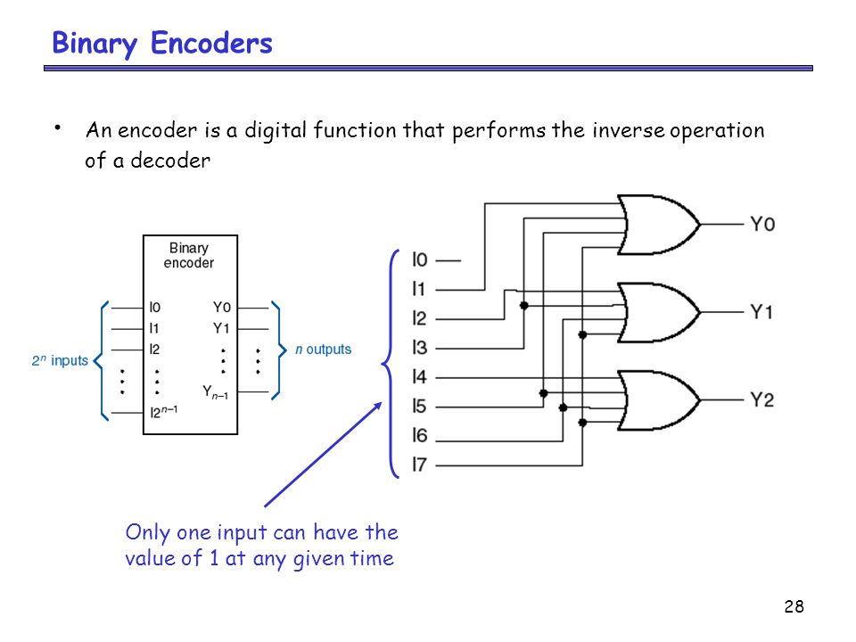 28 Binary Encoders An encoder is a digital function that performs the inverse operation of a decoder Only one input can have the value of 1 at any given time