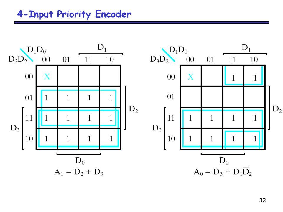 33 4-Input Priority Encoder