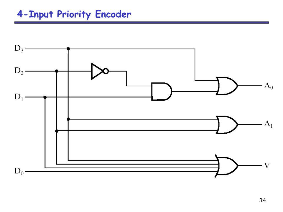 34 4-Input Priority Encoder