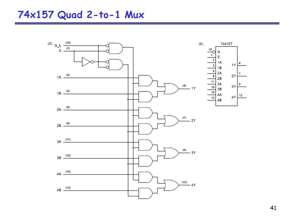 41 74x157 Quad 2-to-1 Mux