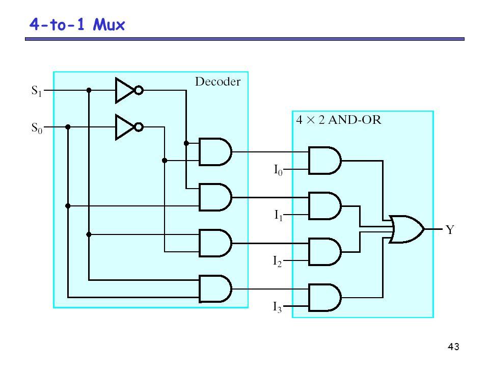 43 4-to-1 Mux