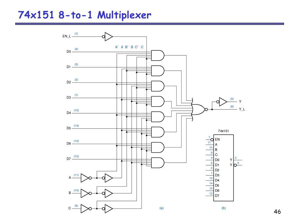 46 74x151 8-to-1 Multiplexer