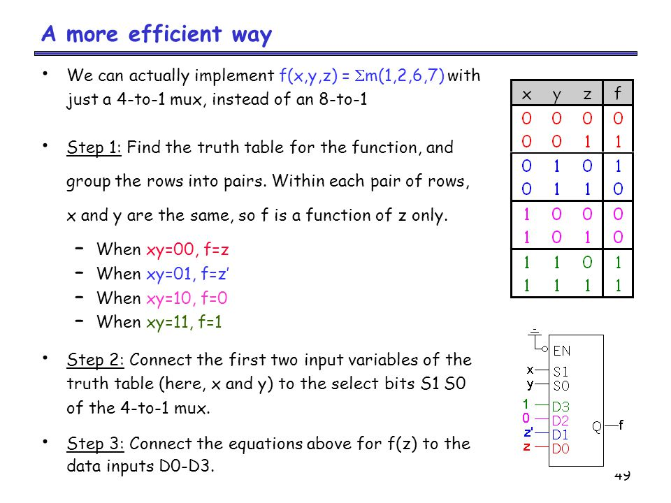 49 A more efficient way We can actually implement f(x,y,z) =  m(1,2,6,7) with just a 4-to-1 mux, instead of an 8-to-1 Step 1: Find the truth table for the function, and group the rows into pairs.