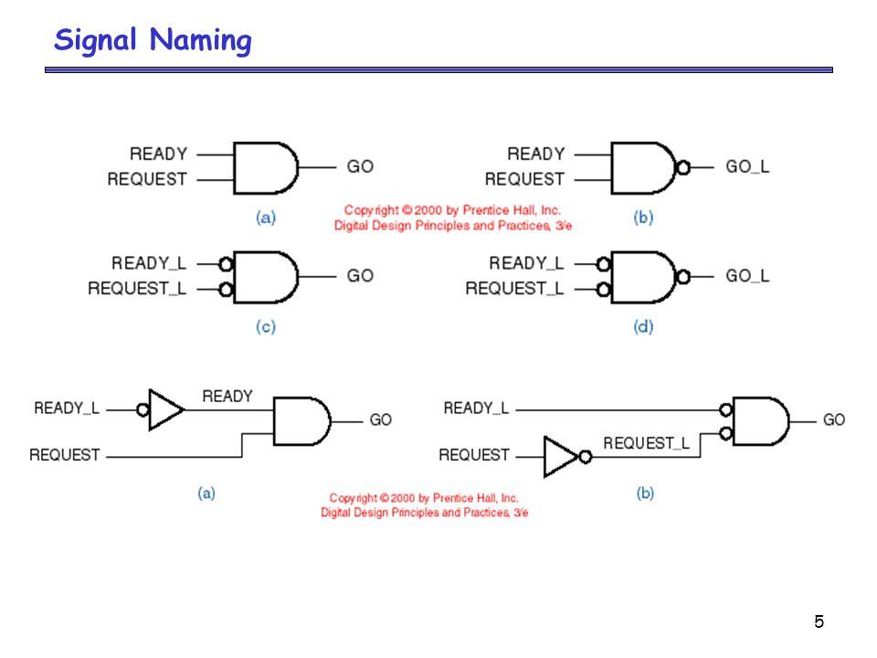 5 Signal Naming