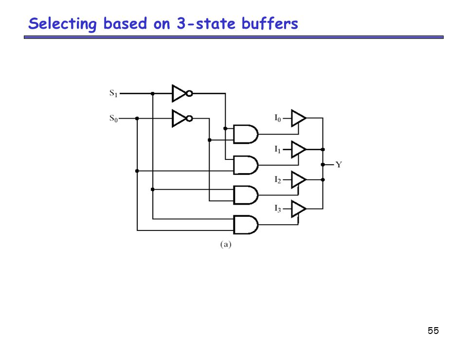 55 Selecting based on 3-state buffers