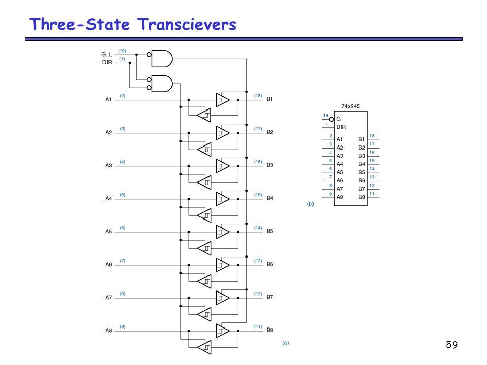 59 Three-State Transcievers
