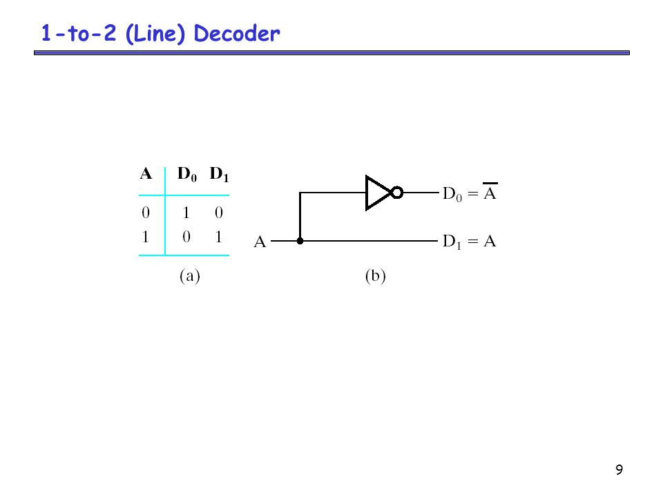 9 1-to-2 (Line) Decoder