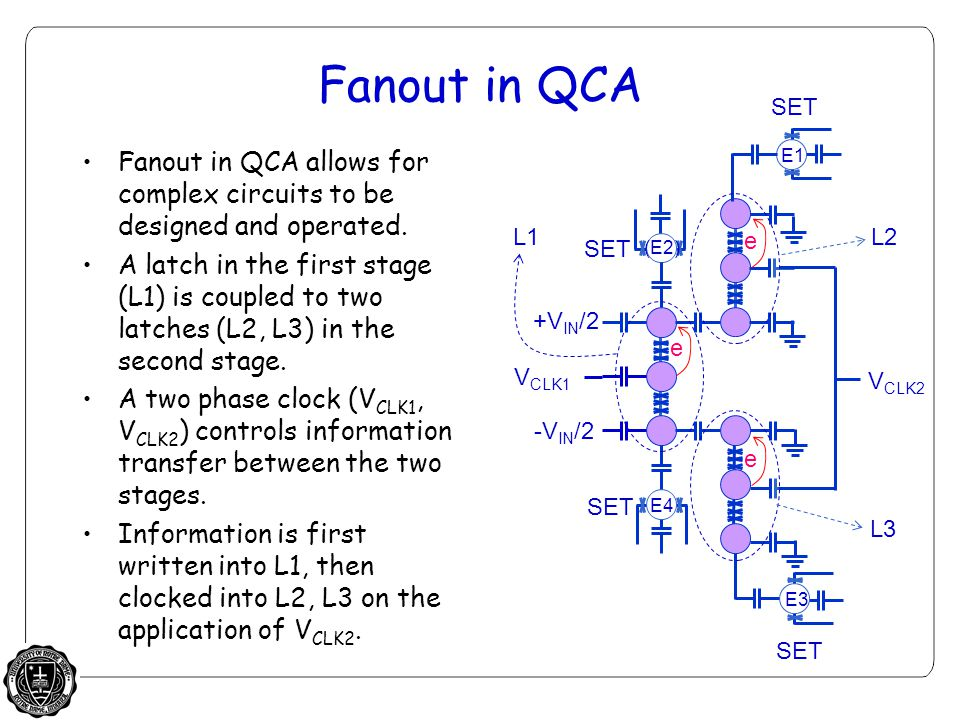 Fanout in QCA Fanout in QCA allows for complex circuits to be designed and operated.